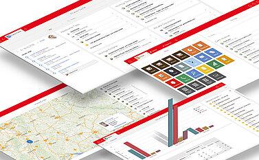 B2B Marketing mit Leadmanagement